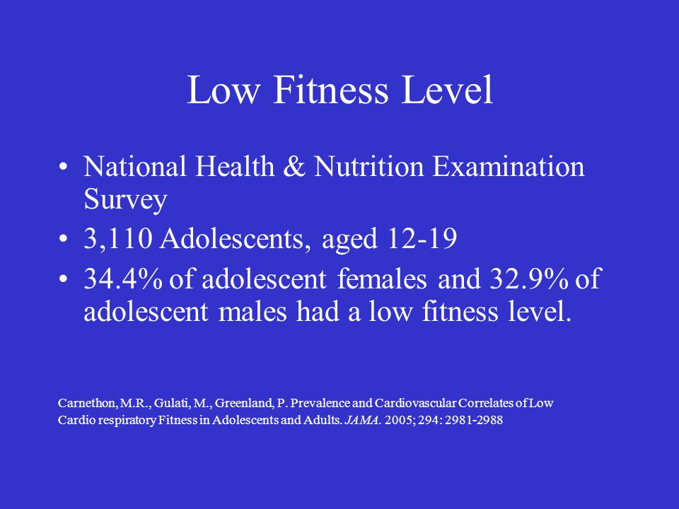 Low Fitness Level National Health & Nutrition Examination Survey 3,110 Adolescents, aged 12-19 34.4% of adolescent females and 32.9% of adolescent mal