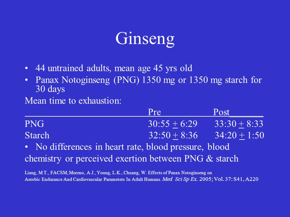 Ginseng 44 untrained adults, mean age 45 yrs old Panax Notoginseng (PNG) 1350 mg or 1350 mg starch for 30 days Mean time to exhaustion: Pre Post_______ PNG 30:55 + 6:29 33:30 + 8:33 Starch 32:50 + 8:36 34:20 + 1:50 No differences in heart rate, blood pressure, blood chemistry or perceived exertion between PNG & starch Liang, M.T., FACSM, Moreno, A.J., Young, L.K., Chuang, W.