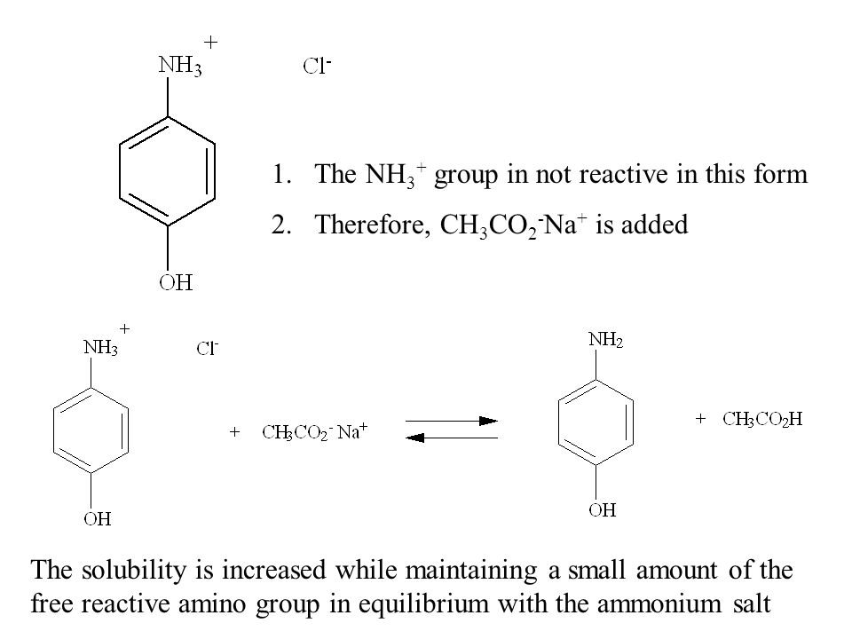 1.The NH 3 + group in not reactive in this form 2.Therefore, CH 3 CO 2 - Na + is added The solubility is increased while maintaining a small amount of