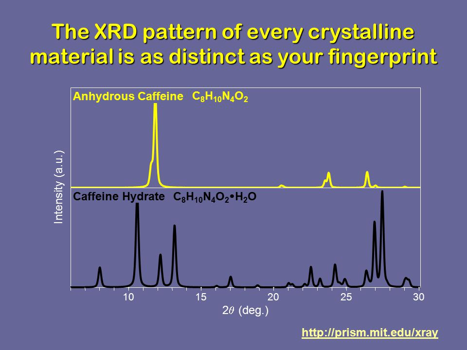 X-Ray Diffraction is used to study crystalline materials  X-rays scatter off of the atoms in a sample  If those atoms are systematically ordered, the scattered X-rays tell us:  what atoms are present  how they are arranged http://prism.mit.edu/xray