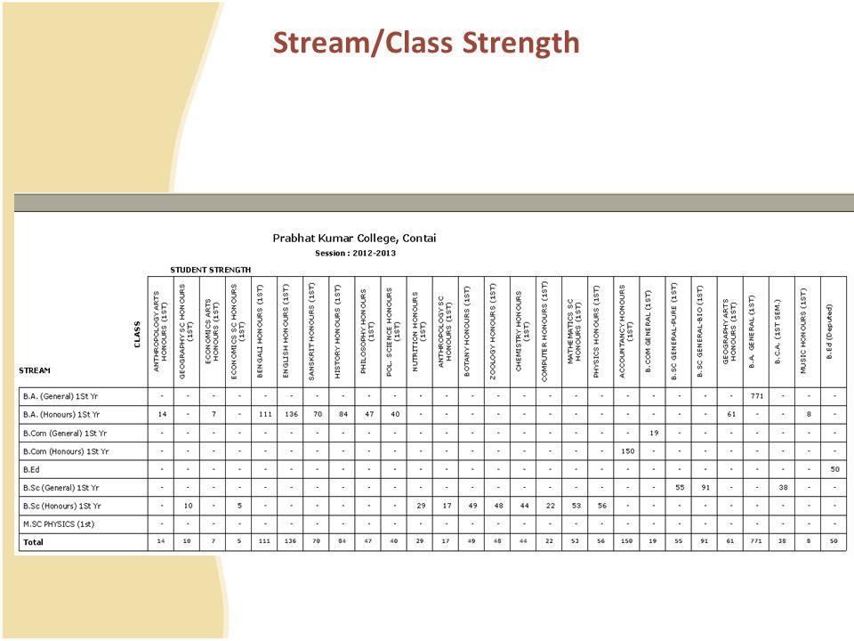 Stream/Class Strength