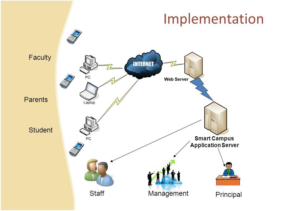 Implementation Smart Campus Application Server Student Parents Faculty Principal ManagementStaff