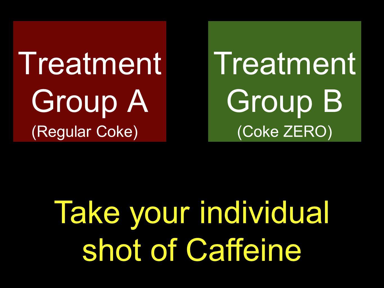 Treatment Group A Take your individual shot of Caffeine Treatment Group B (Regular Coke)(Coke ZERO)