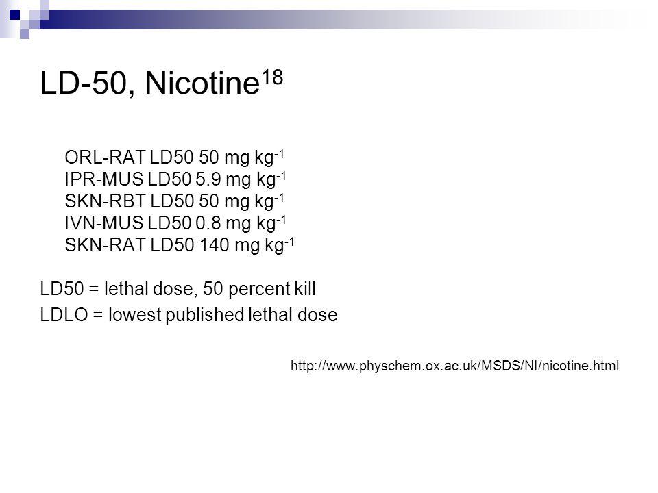 LD-50, Nicotine 18 ORL-RAT LD50 50 mg kg -1 IPR-MUS LD50 5.9 mg kg -1 SKN-RBT LD50 50 mg kg -1 IVN-MUS LD50 0.8 mg kg -1 SKN-RAT LD50 140 mg kg -1 LD5