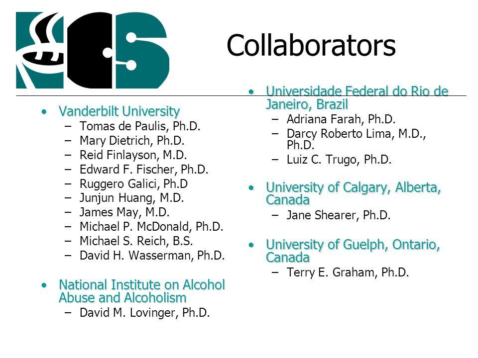 Collaborators Vanderbilt UniversityVanderbilt University –Tomas de Paulis, Ph.D. –Mary Dietrich, Ph.D. –Reid Finlayson, M.D. –Edward F. Fischer, Ph.D.