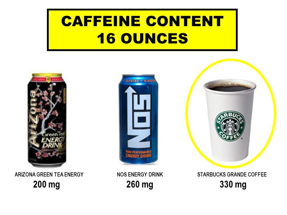CAFFEINE CONTENT 16 OUNCES ARIZONA GREEN TEA ENERGYNOS ENERGY DRINKSTARBUCKS GRANDE COFFEE 200 mg260 mg330 mg