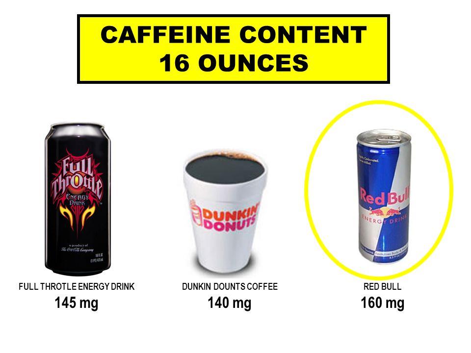 FULL THROTLE ENERGY DRINKDUNKIN DOUNTS COFFEERED BULL 145 mg140 mg160 mg CAFFEINE CONTENT 16 OUNCES