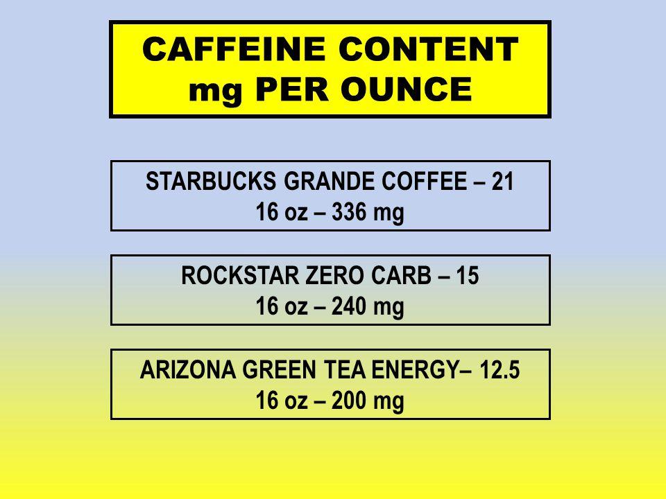 CAFFEINE CONTENT mg PER OUNCE STARBUCKS GRANDE COFFEE – 21 16 oz – 336 mg ROCKSTAR ZERO CARB – 15 16 oz – 240 mg ARIZONA GREEN TEA ENERGY– 12.5 16 oz – 200 mg