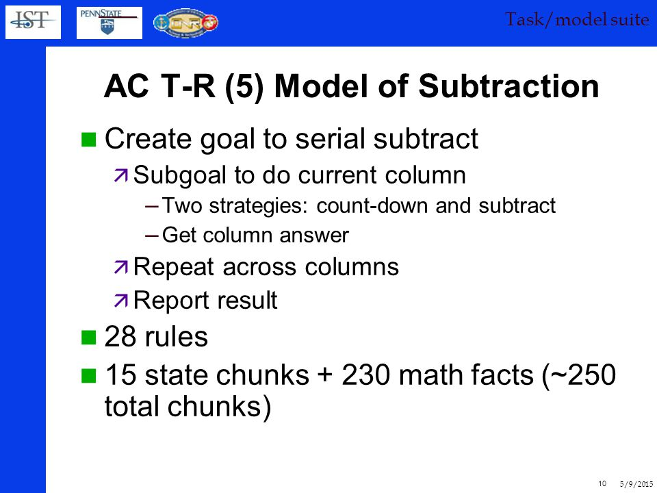 5/9/2015 9 1. Task & Model Suite WM task (MODS, vers A & B) (MCL) Act-R 4 (headed to 5) VSDT task (vers A & B) (MCL) Act-R 5 + EMMA RT (MCL) Act-R 5 +