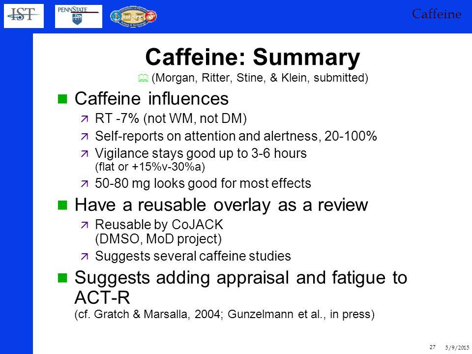 5/9/2015 26 3b. Overlay: Caffeine (Morgan, Ritter, Stine, & Klein, submitted ) 22 stdies
