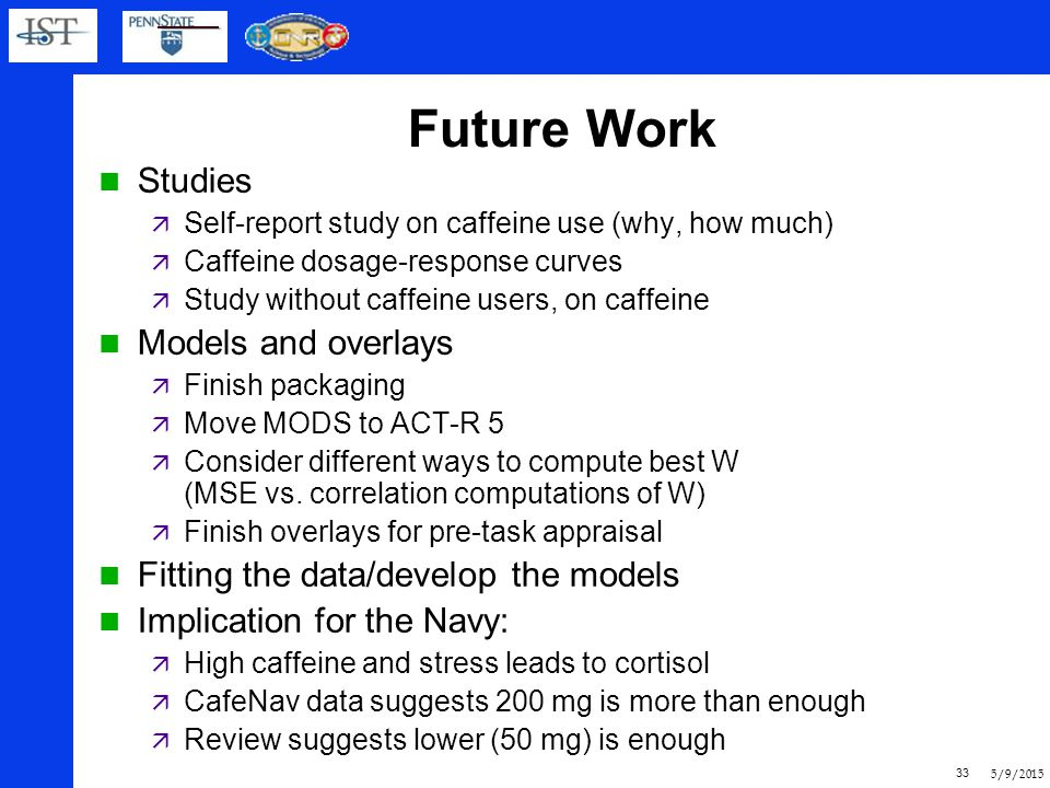 5/9/2015 32 Summary CafeNav Suit: Set of tasks used by subjects and models, and models Headed towards detailed data set  Biopsychology + cognitive  Ready for model comparisons Overlays for pre-task appraisal & caffeine Suggestions for all cognitive architectures  Physio effects, Appraisal effects, Vigilence effects, Strategies May be a problem fitting the data Caffeine, low doses may be as good cognitively, and high doses bad physiologically