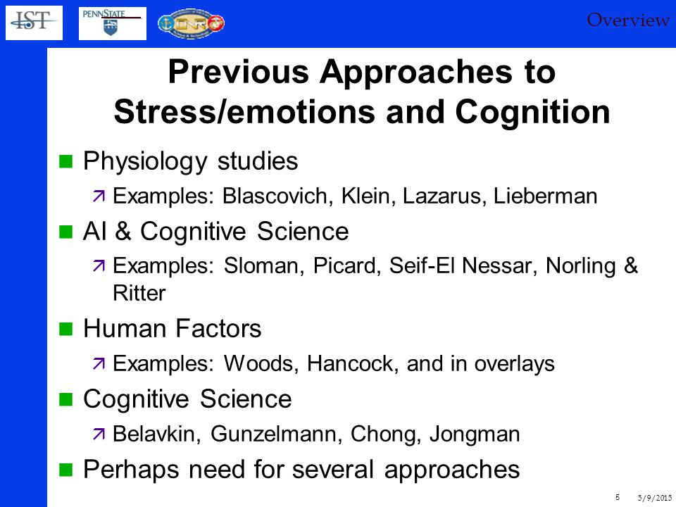 5/9/2015 5 Previous Approaches to Stress/emotions and Cognition Physiology studies  Examples: Blascovich, Klein, Lazarus, Lieberman AI & Cognitive Science  Examples: Sloman, Picard, Seif-El Nessar, Norling & Ritter Human Factors  Examples: Woods, Hancock, and in overlays Cognitive Science  Belavkin, Gunzelmann, Chong, Jongman Perhaps need for several approaches Overview