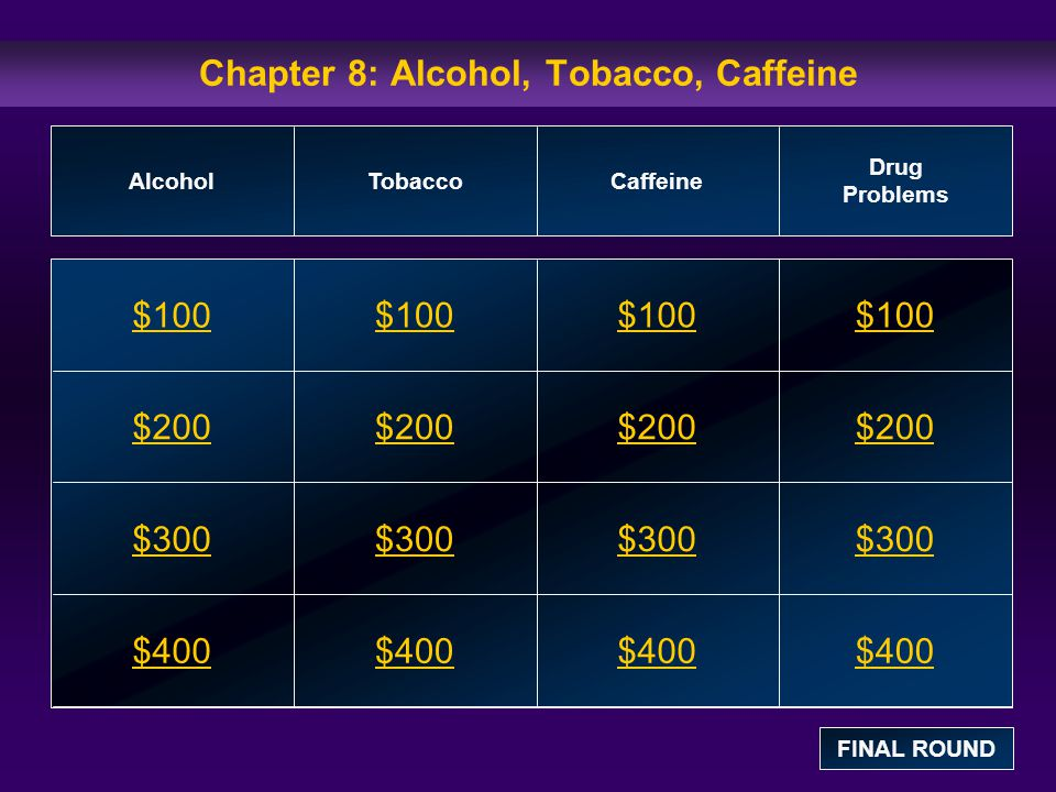 Chapter 8: Alcohol, Tobacco, Caffeine $100 $200 $300 $400 $100$100$100 $200 $300 $400 AlcoholTobaccoCaffeine Drug Problems FINAL ROUND
