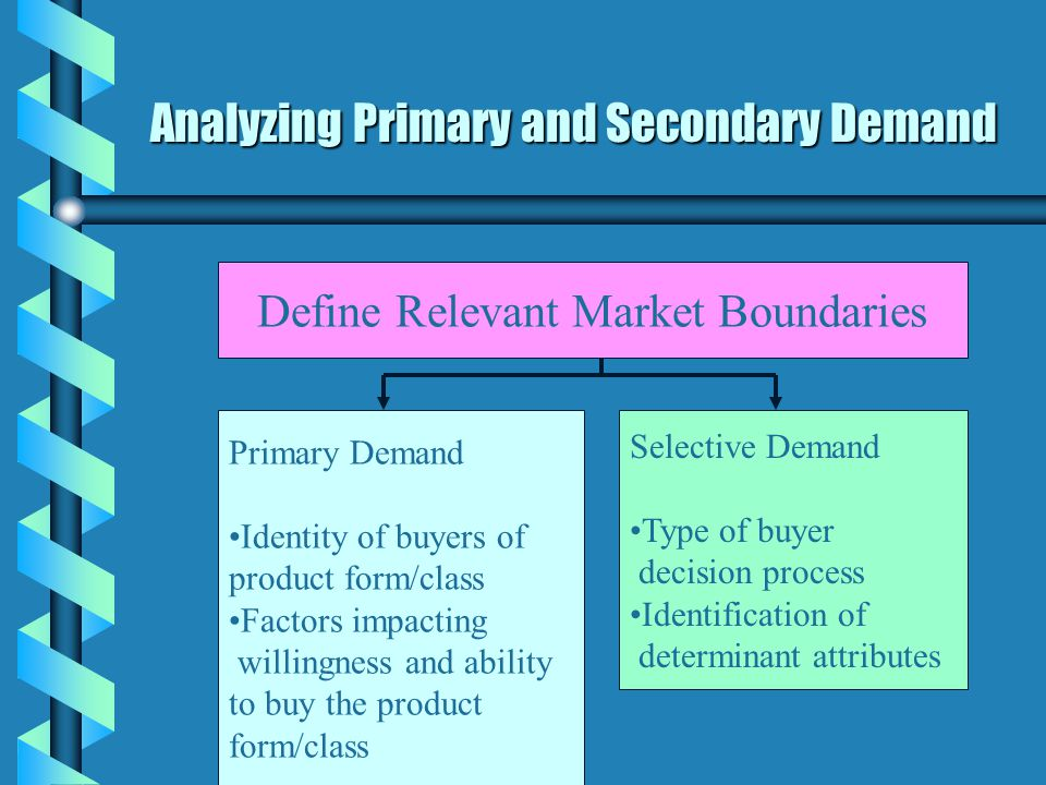 Analyzing Primary and Secondary Demand Define Relevant Market Boundaries Primary Demand Identity of buyers of product form/class Factors impacting wil