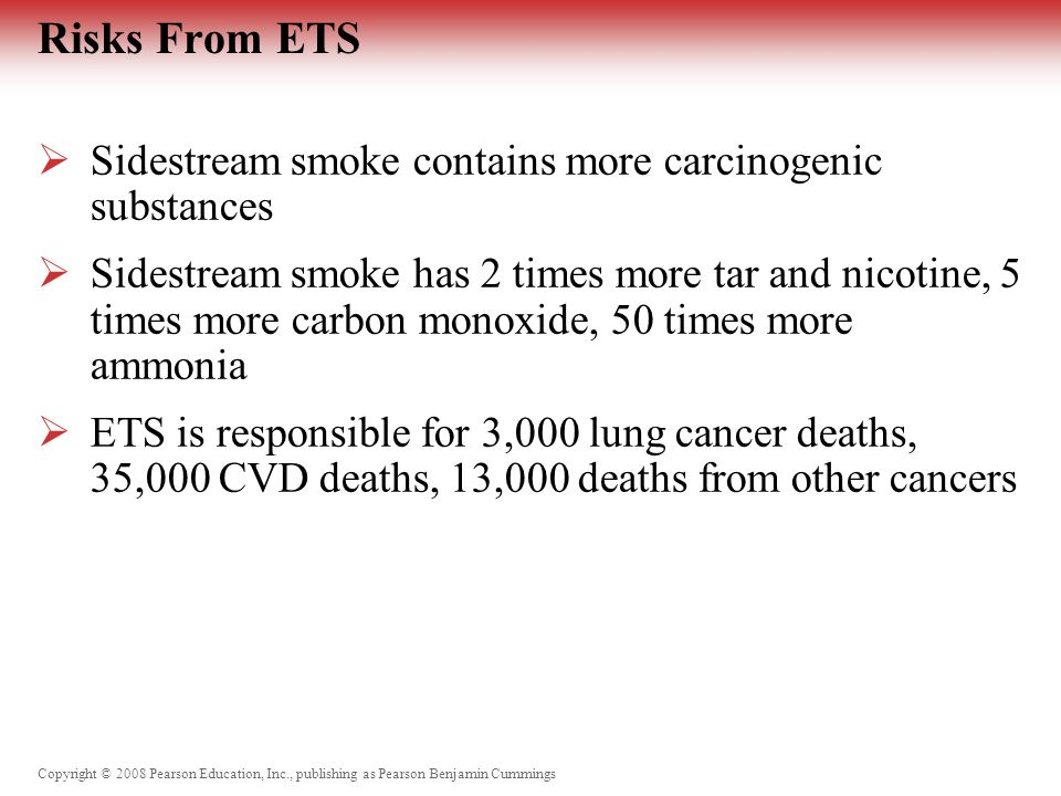 Copyright © 2008 Pearson Education, Inc., publishing as Pearson Benjamin Cummings Risks From ETS  Sidestream smoke contains more carcinogenic substances  Sidestream smoke has 2 times more tar and nicotine, 5 times more carbon monoxide, 50 times more ammonia  ETS is responsible for 3,000 lung cancer deaths, 35,000 CVD deaths, 13,000 deaths from other cancers