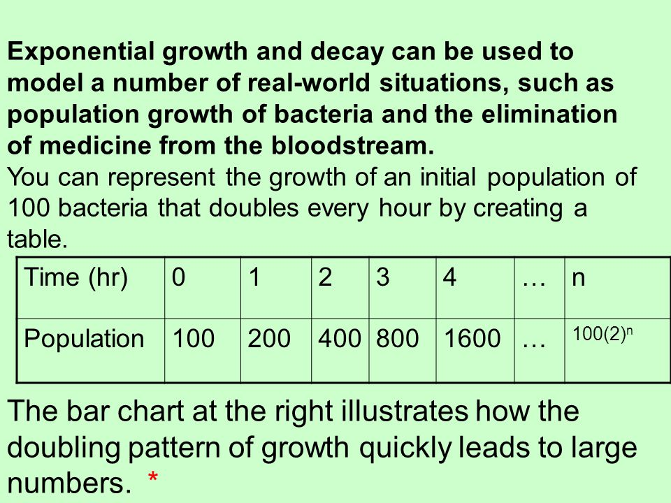 Exponential growth and decay can be used to model a number of real-world situations, such as population growth of bacteria and the elimination of medi