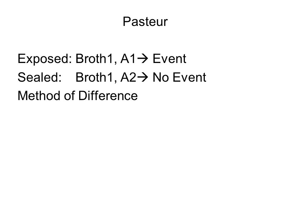 Pasteur Exposed:Broth1, A1  Event Sealed:Broth1, A2  No Event Method of Difference
