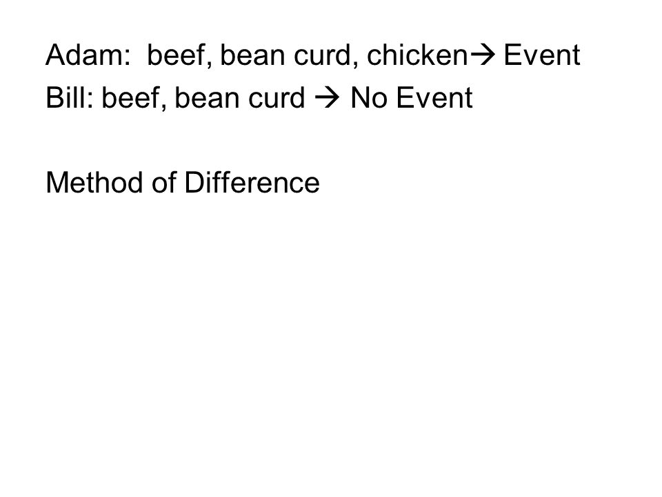 Adam: beef, bean curd, chicken  Event Bill: beef, bean curd  No Event Method of Difference