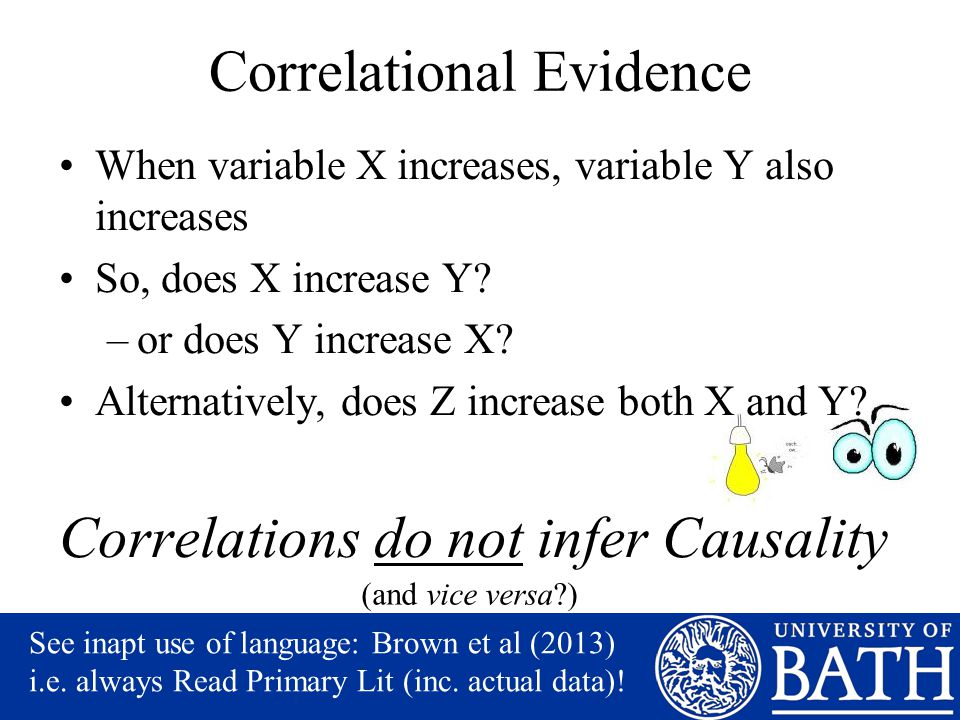 Correlational Evidence When variable X increases, variable Y also increases So, does X increase Y? –or does Y increase X? Alternatively, does Z increa