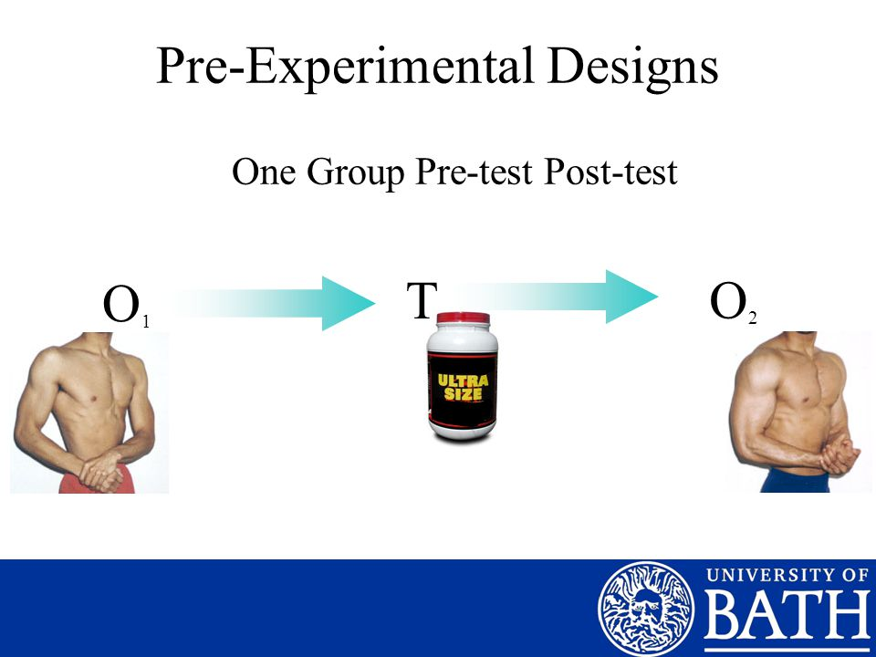Pre-Experimental Designs One Group Pre-test Post-test T O1O1 O2O2