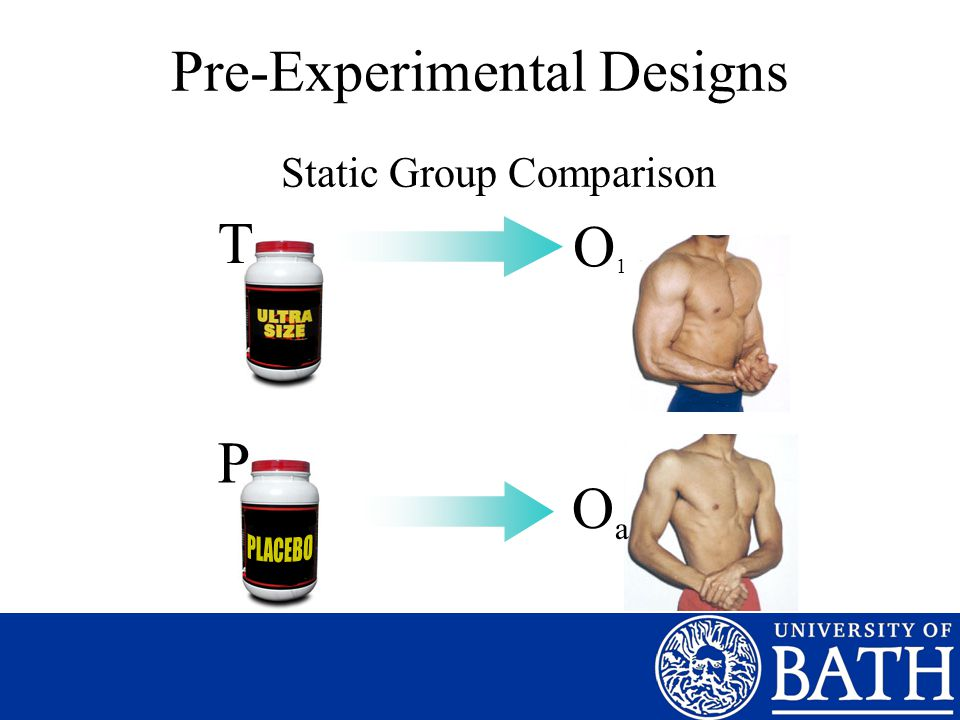 Pre-Experimental Designs Static Group Comparison T O1O1 OaOa P