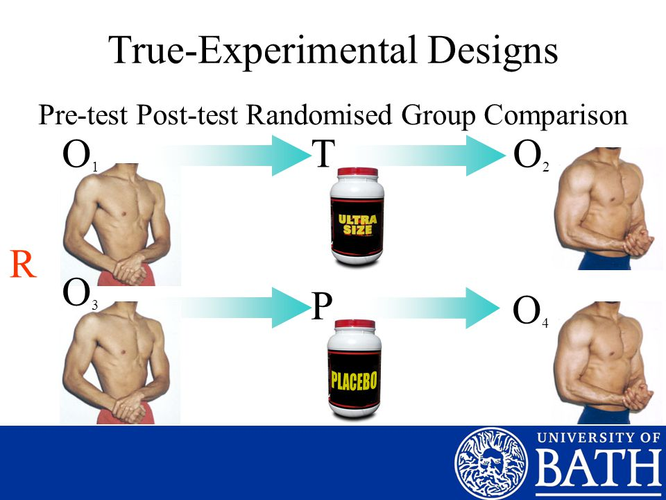True-Experimental Designs Pre-test Post-test Randomised Group Comparison O1O1 TO2O2 P O4O4 O3O3 R