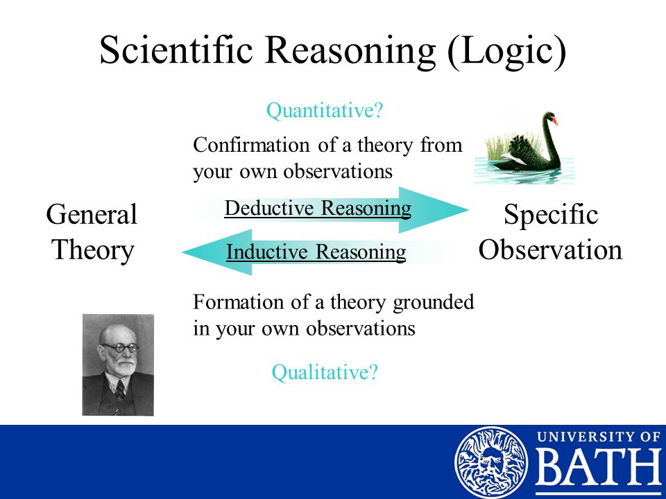 Scientific Reasoning (Logic) General Theory Specific Observation Inductive Reasoning Formation of a theory grounded in your own observations Deductive Reasoning Confirmation of a theory from your own observations Quantitative.
