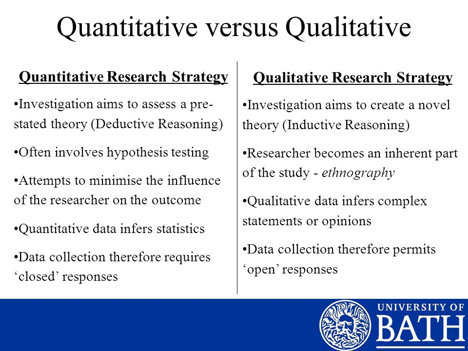 Quantitative versus Qualitative Quantitative Research Strategy Investigation aims to assess a pre- stated theory (Deductive Reasoning) Often involves