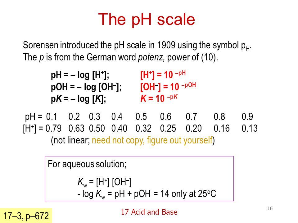 17 Acid and Base 16 The pH scale Sorensen introduced the pH scale in 1909 using the symbol p H.