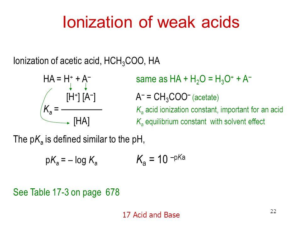 17 Acid and Base 22 Ionization of weak acids Ionization of acetic acid, HCH 3 COO, HA HA = H + + A – same as HA + H 2 O = H 3 O + + A – [H + ] [A – ]