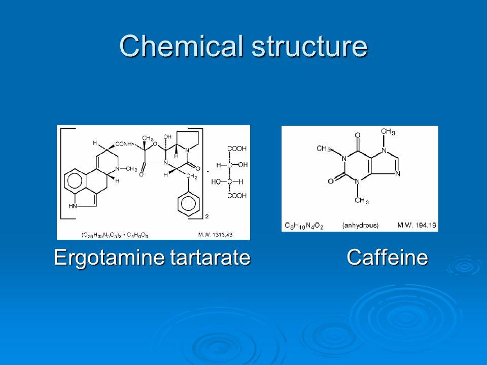 Chemical structure Ergotamine tartarate Caffeine Ergotamine tartarate Caffeine