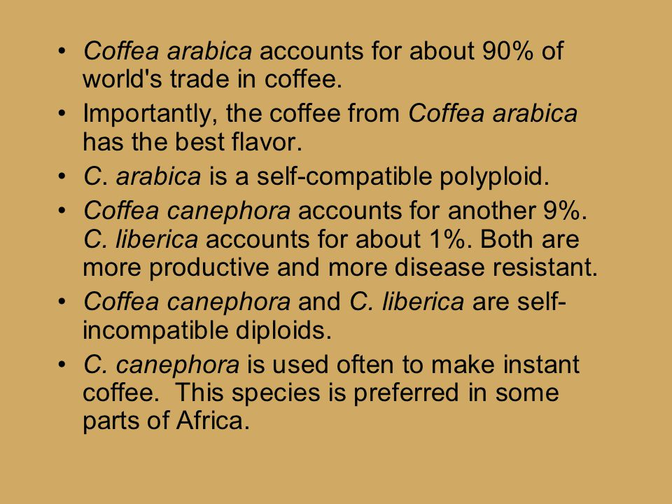 Coffea arabica accounts for about 90% of world s trade in coffee.