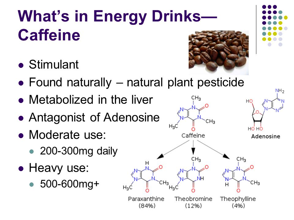 What's in Energy Drinks— Caffeine Stimulant Found naturally – natural plant pesticide Metabolized in the liver Antagonist of Adenosine Moderate use: 2