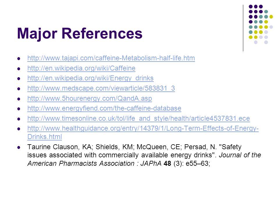 Major References http://www.tajapi.com/caffeine-Metabolism-half-life.htm http://en.wikipedia.org/wiki/Caffeine http://en.wikipedia.org/wiki/Energy_dri