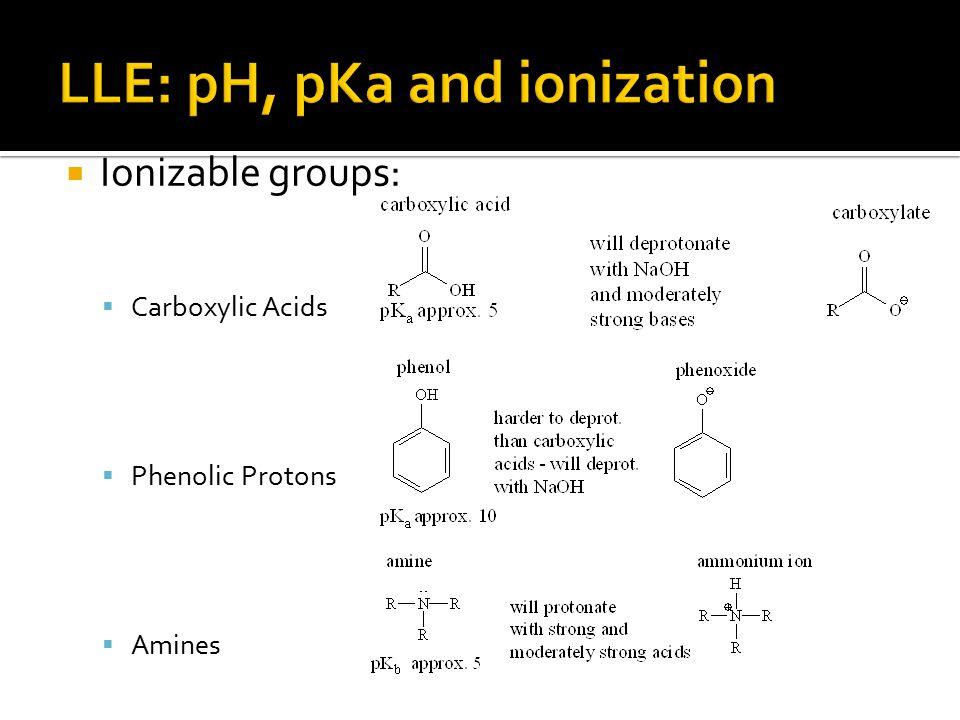  Ionizable groups:  Carboxylic Acids  Phenolic Protons  Amines