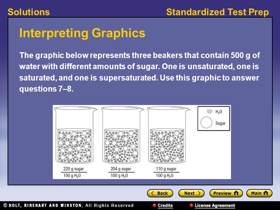 Standardized Test PrepSolutions Interpreting Graphics The graphic below represents three beakers that contain 500 g of water with different amounts of