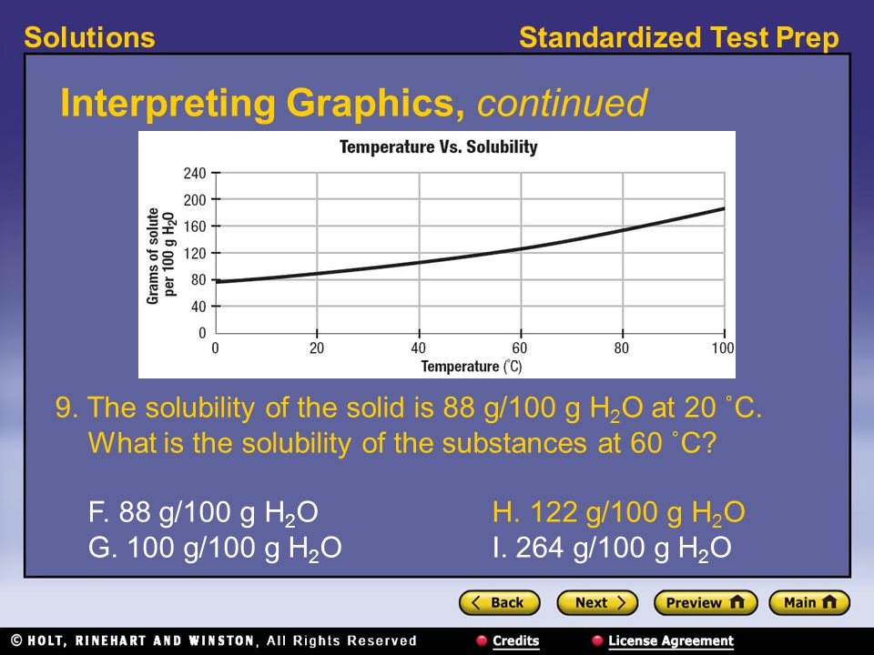Standardized Test PrepSolutions Interpreting Graphics, continued 9. The solubility of the solid is 88 g/100 g H 2 O at 20 ˚C. What is the solubility o