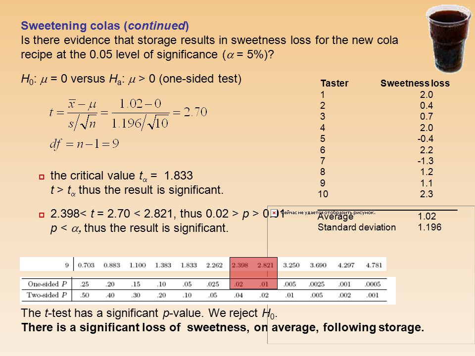 Sweetening colas (continued) Is there evidence that storage results in sweetness loss for the new cola recipe at the 0.05 level of significance (  =