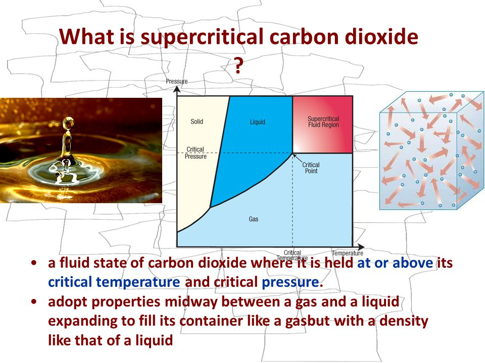 What is supercritical carbon dioxide .