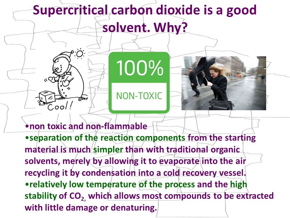 Supercritical carbon dioxide is a good solvent. Why.