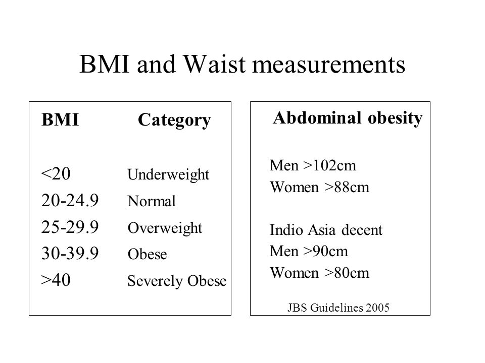 BMI and Waist measurements BMICategory <20 Underweight 20-24.9 Normal 25-29.9 Overweight 30-39.9 Obese >40 Severely Obese Abdominal obesity Men >102cm