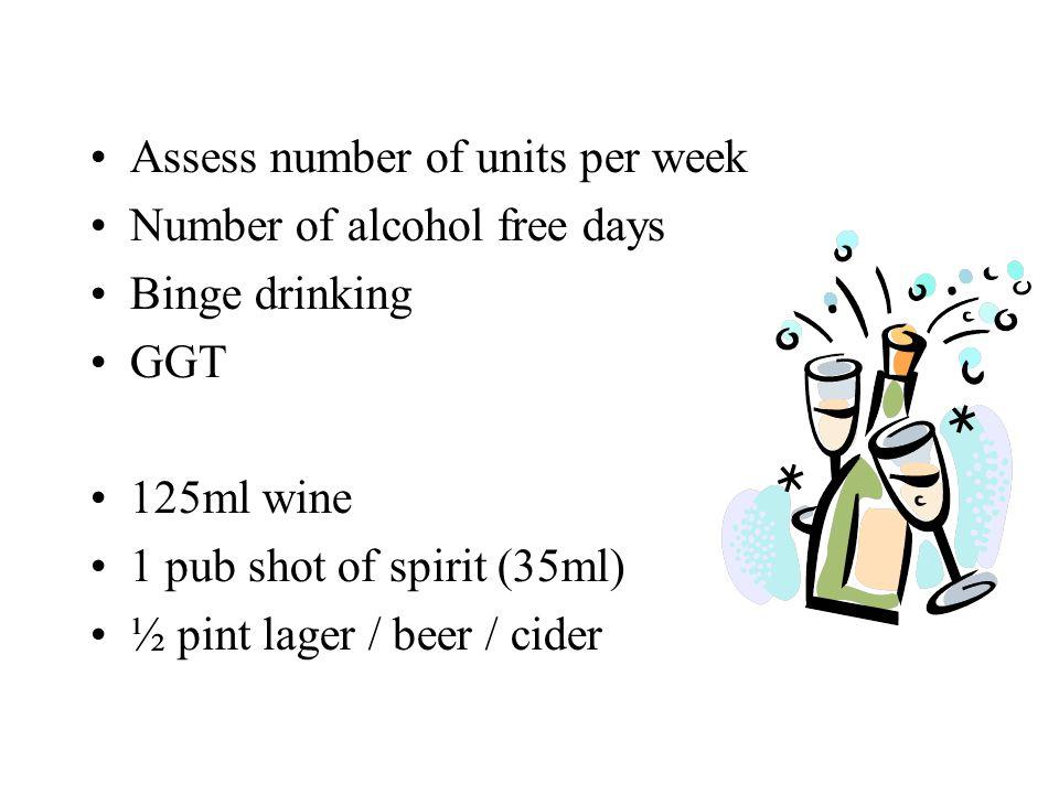 Assess number of units per week Number of alcohol free days Binge drinking GGT 125ml wine 1 pub shot of spirit (35ml) ½ pint lager / beer / cider