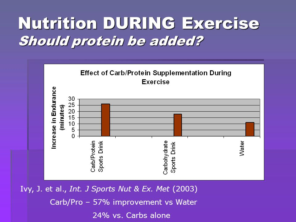 Nutrition DURING Exercise Should protein be added.