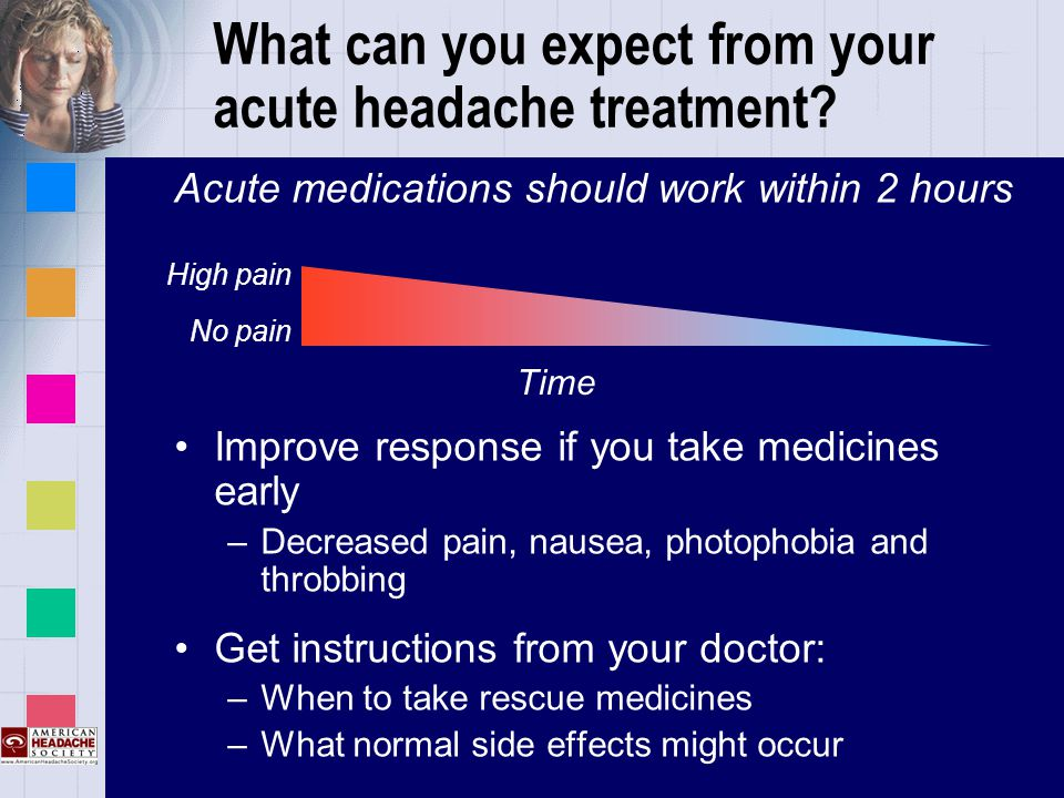What can you expect from your acute headache treatment.