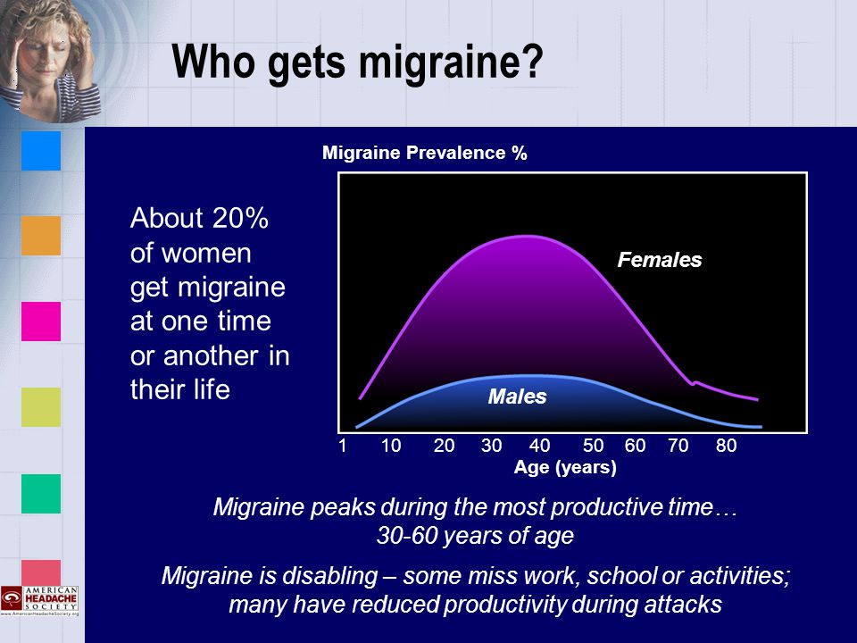 Who gets migraine.