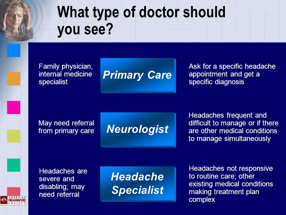What type of doctor should you see.
