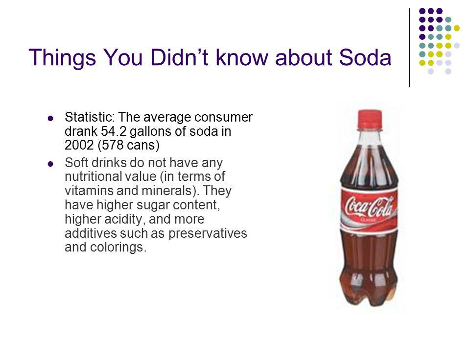 Credits Tchudi, Stephen.Soda Poppery: the History of Soft Drinks in America Tchudi, Stephen.