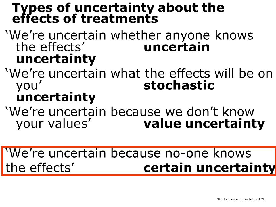 NHS Evidence – provided by NICE Types of uncertainty about the effects of treatments 'We're uncertain whether anyone knows the effects' uncertain unce