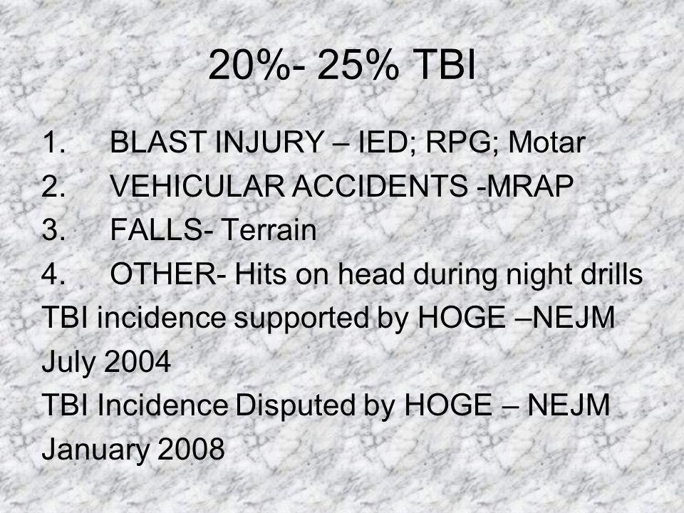 HALLMARKS of TBI – midbrain/frontal injuries 1.Sensory processing alterations.