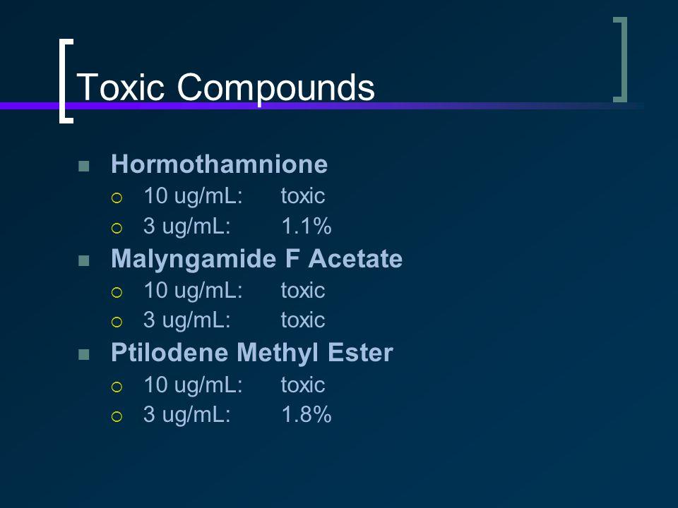 Toxic Compounds Hormothamnione  10 ug/mL:toxic  3 ug/mL:1.1% Malyngamide F Acetate  10 ug/mL:toxic  3 ug/mL:toxic Ptilodene Methyl Ester  10 ug/mL:toxic  3 ug/mL:1.8%